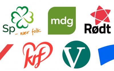 Rekordhøy pengebruk – Se hvilke politiske partier som har brukt mest penger på facebook annonser, og hvor mye de har brukt.